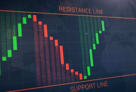 Rebound line Strategy on the IQ Option platform